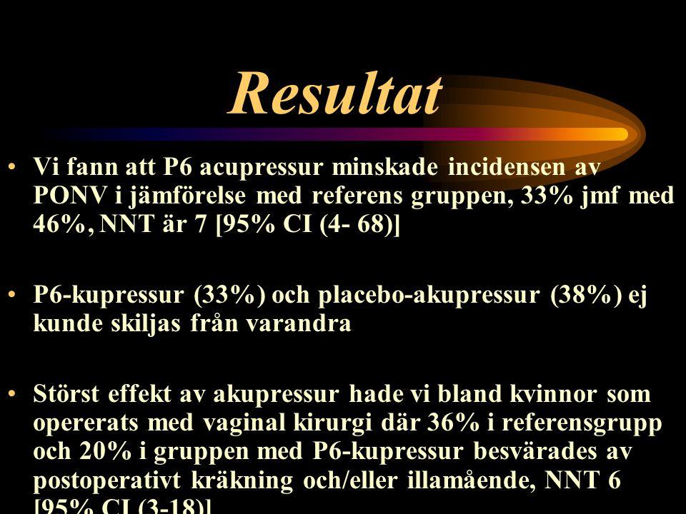 Resultat Vi fann att P6 acupressur minskade incidensen av PONV i jämförelse med referens gruppen, 33% jmf med 46%, NNT är 7 [95% CI (4- 68)]